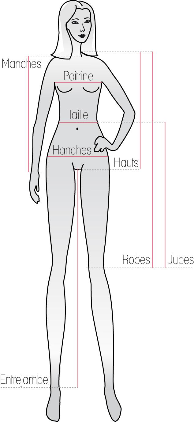 Guide des tailles grandes